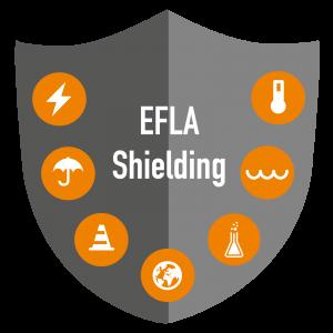 EFLA Shielding - electronics protection